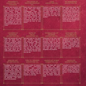 Anointing Oils Old Testament  – set l