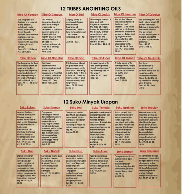 12 Tribes Anointing Oils